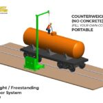 Counterweight & Freestanding Single Anchor – Counterweight Base – No Concrete Railcar