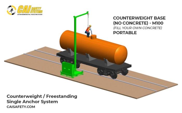 Counterweight & Freestanding Single Anchor - Counterweight Base – No Concrete Railcar M100