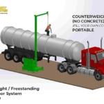 Counterweight & Freestanding Single Anchor – Counterweight Base – No Concrete