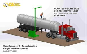Counterweight & Freestanding Single Anchor - Counterweight Base – No Concrete