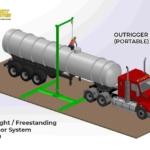 Counterweight & Freestanding Single Anchor – Outrigger Base