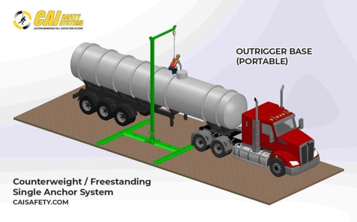 Counterweight & Freestanding Single Anchor - Outrigger Base