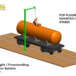 Counterweight & Freestanding Single Anchor – Top Floor Mount Base Railcar