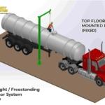 Counterweight & Freestanding Single Anchor – Top Floor Mount Base