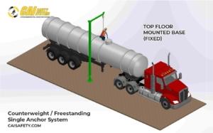 Counterweight & Freestanding Single Anchor - Top Floor Mount Base