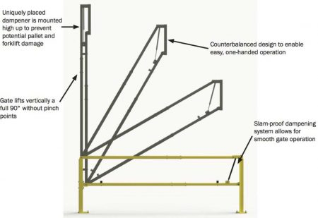 Single Opening Cantilever Gate
