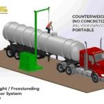 Counterweight & Freestanding Single Anchor – Counterweight Base – No Concrete M200
