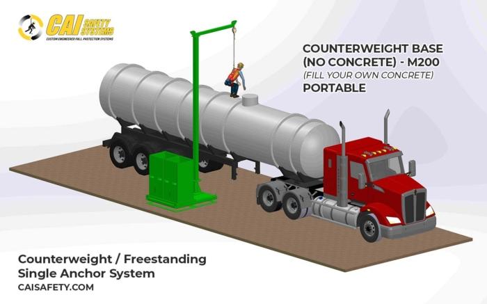 Counterweight & Freestanding Single Anchor - Counterweight Base – No Concrete M200