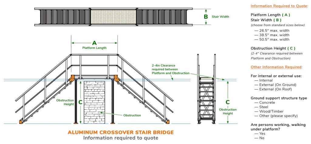 Crossover Bridge Modular Access System