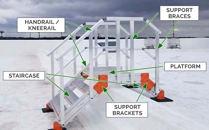 Aluminum Crossover Bridge Modular Access System - Call Outs